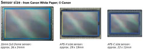 Canon DSLR sensor sizes